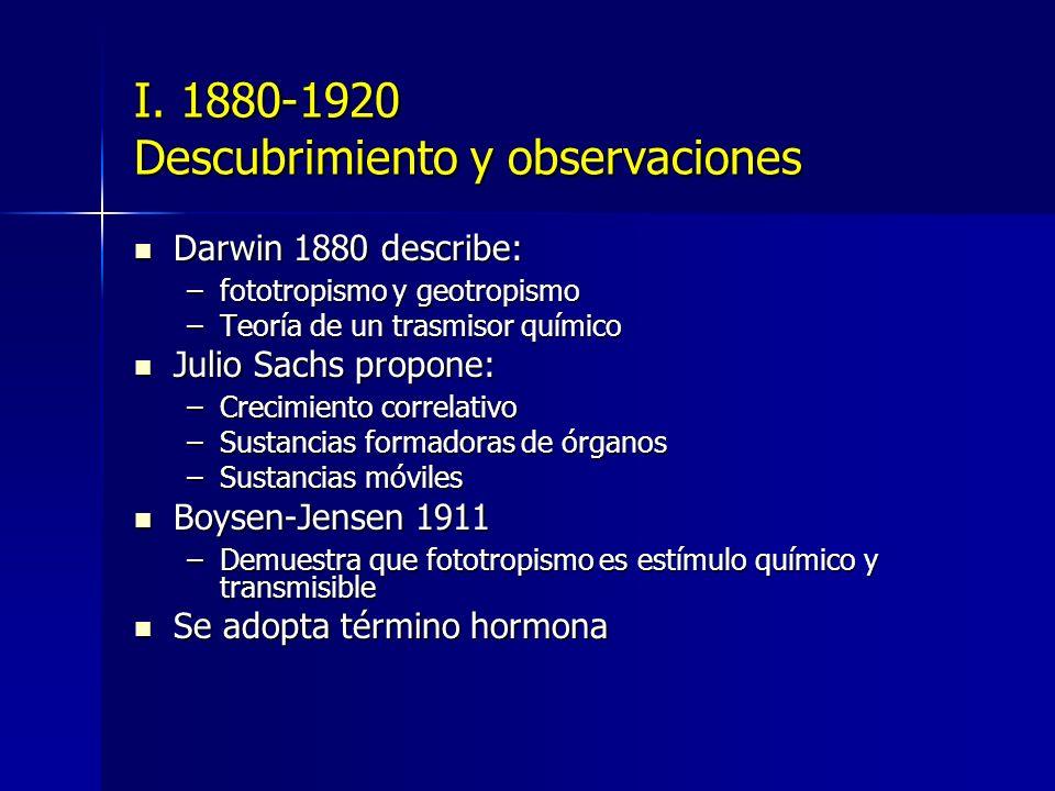 I. 1880-1920 Descubrimiento y observaciones