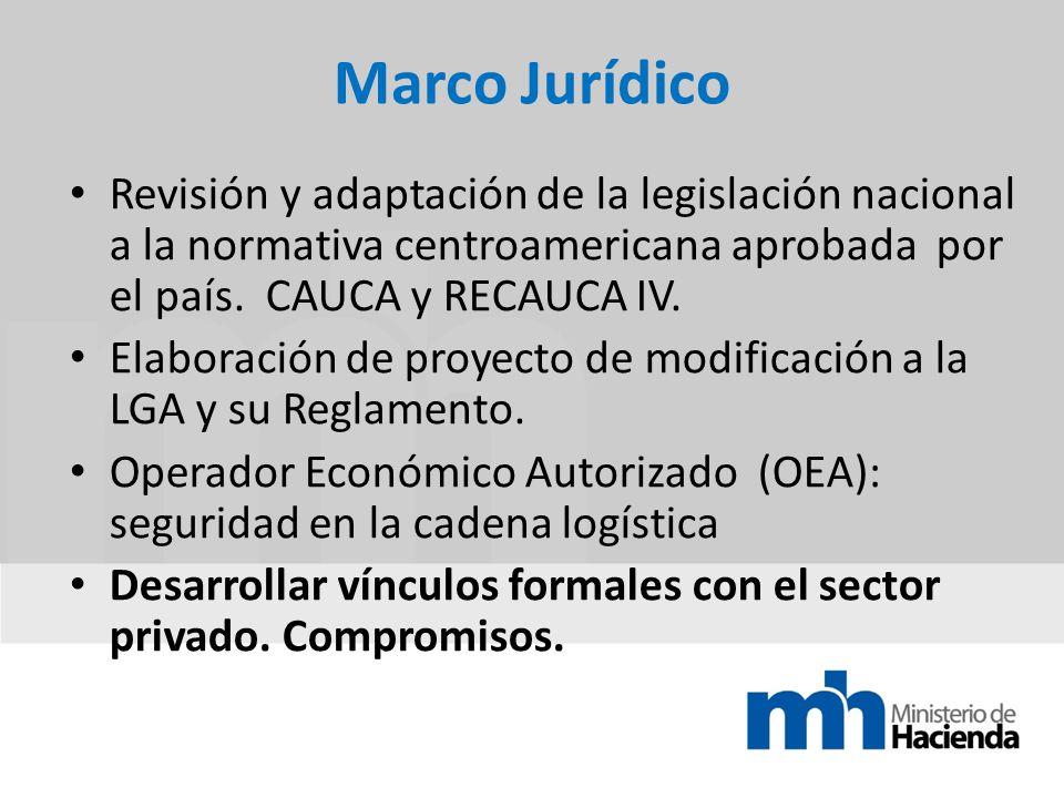 Marco Jurídico Revisión y adaptación de la legislación nacional a la normativa centroamericana aprobada por el país. CAUCA y RECAUCA IV.