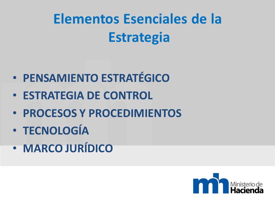 Elementos Esenciales de la Estrategia