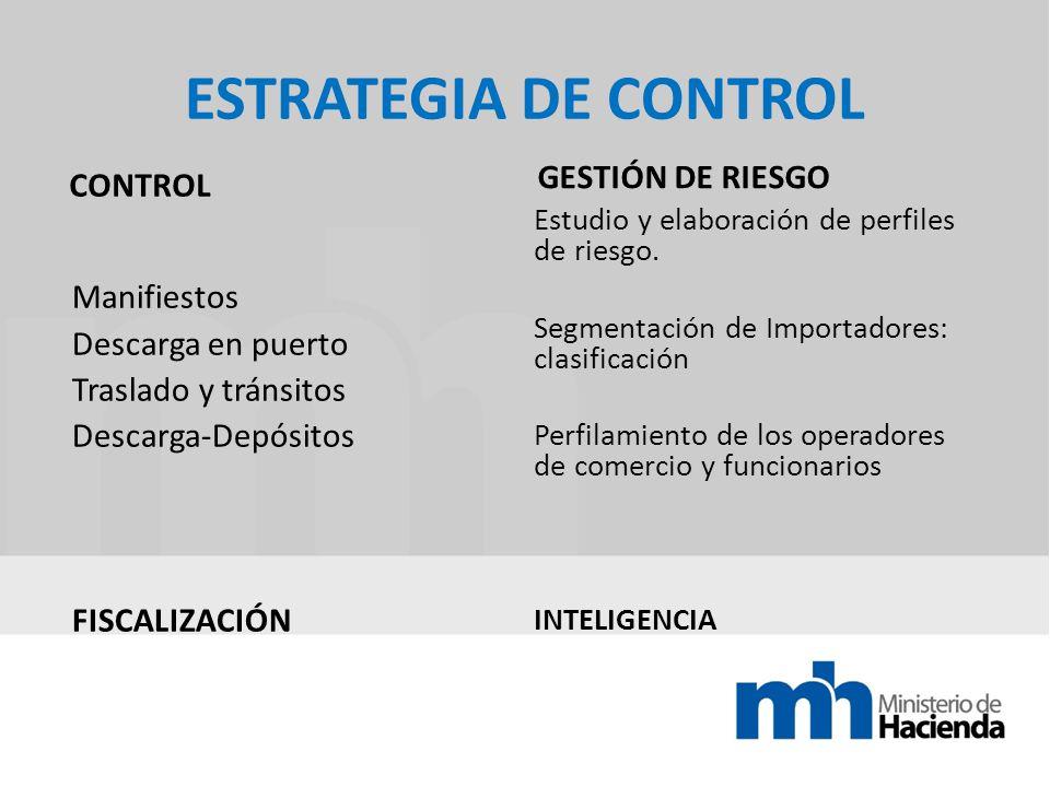 ESTRATEGIA DE CONTROL GESTIÓN DE RIESGO CONTROL