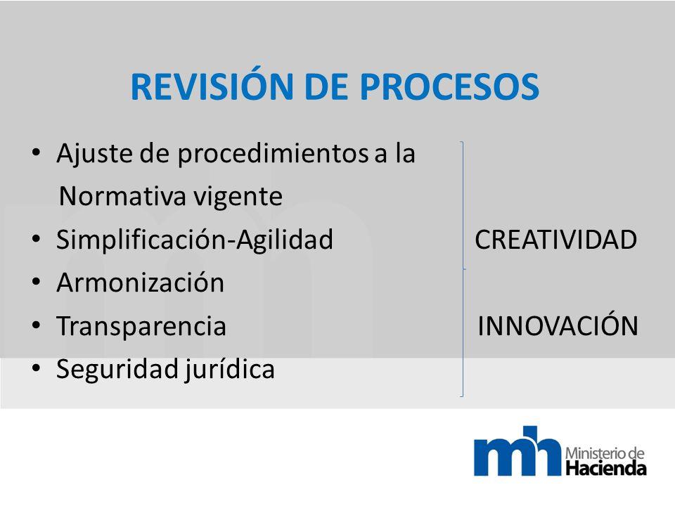 REVISIÓN DE PROCESOS Ajuste de procedimientos a la Normativa vigente