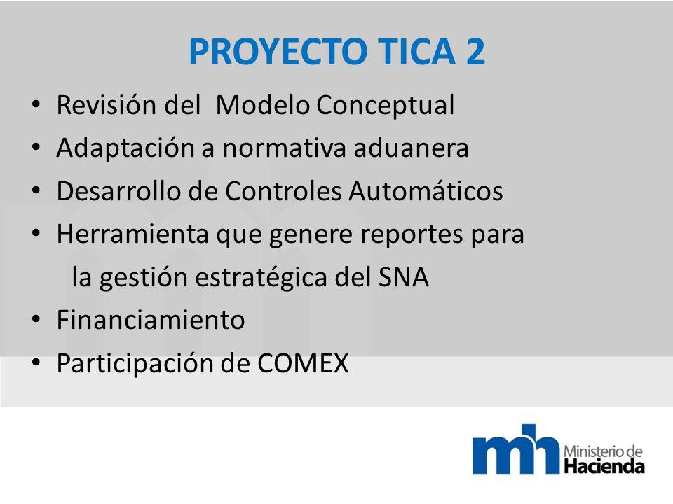 PROYECTO TICA 2 Revisión del Modelo Conceptual