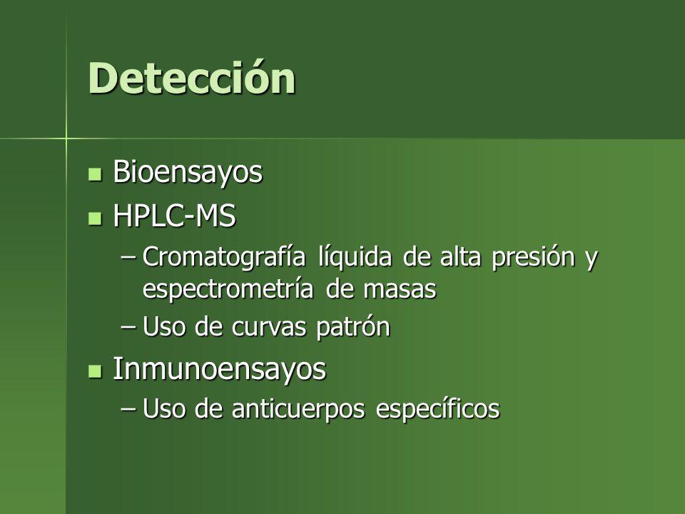 Detección Bioensayos HPLC-MS Inmunoensayos