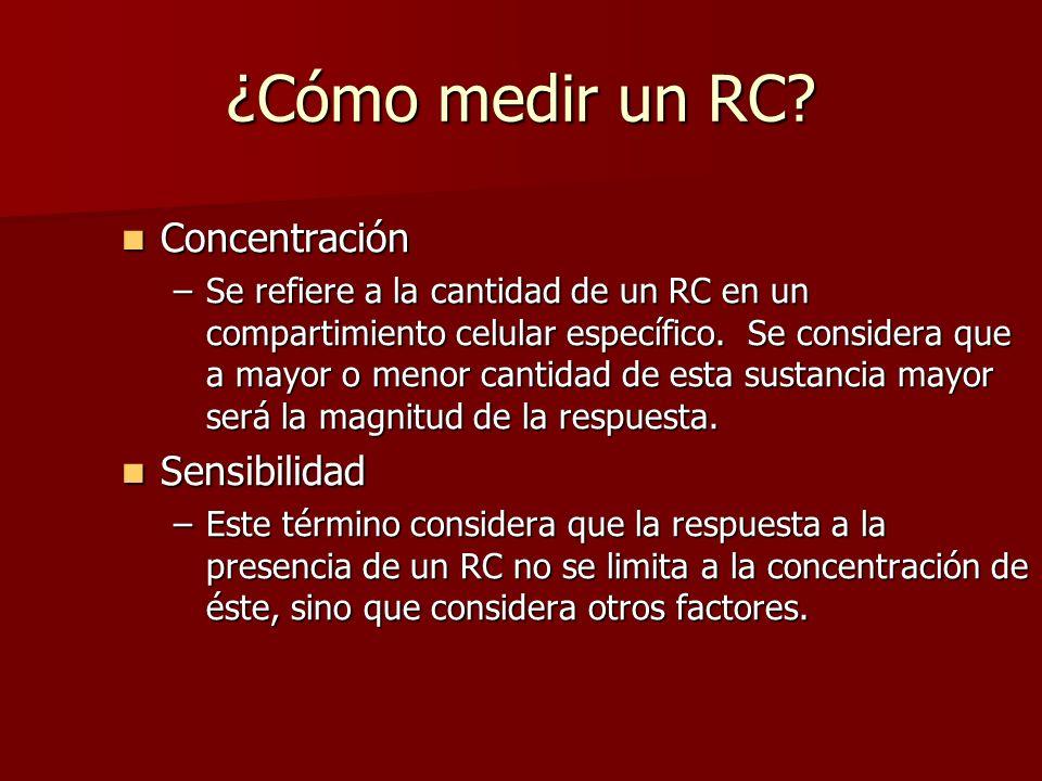 ¿Cómo medir un RC Concentración Sensibilidad