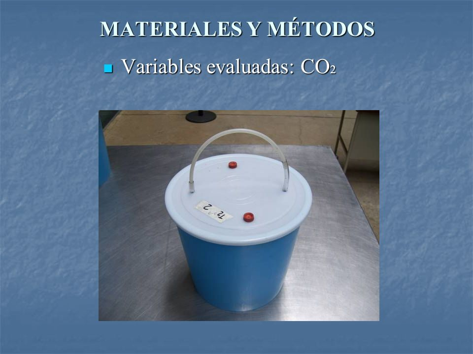 MATERIALES Y MÉTODOS Variables evaluadas: CO2
