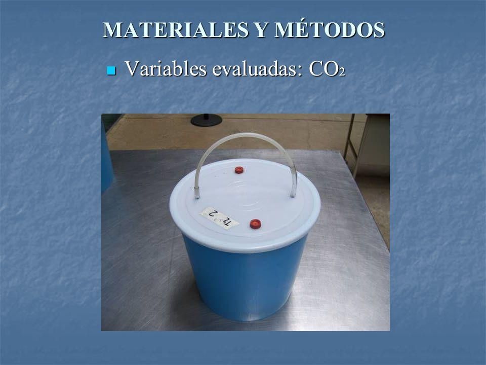 MATERIALES Y MÉTODOS Variables evaluadas: CO2