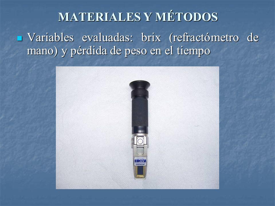 MATERIALES Y MÉTODOS Variables evaluadas: brix (refractómetro de mano) y pérdida de peso en el tiempo.