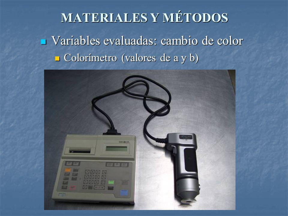 Variables evaluadas: cambio de color