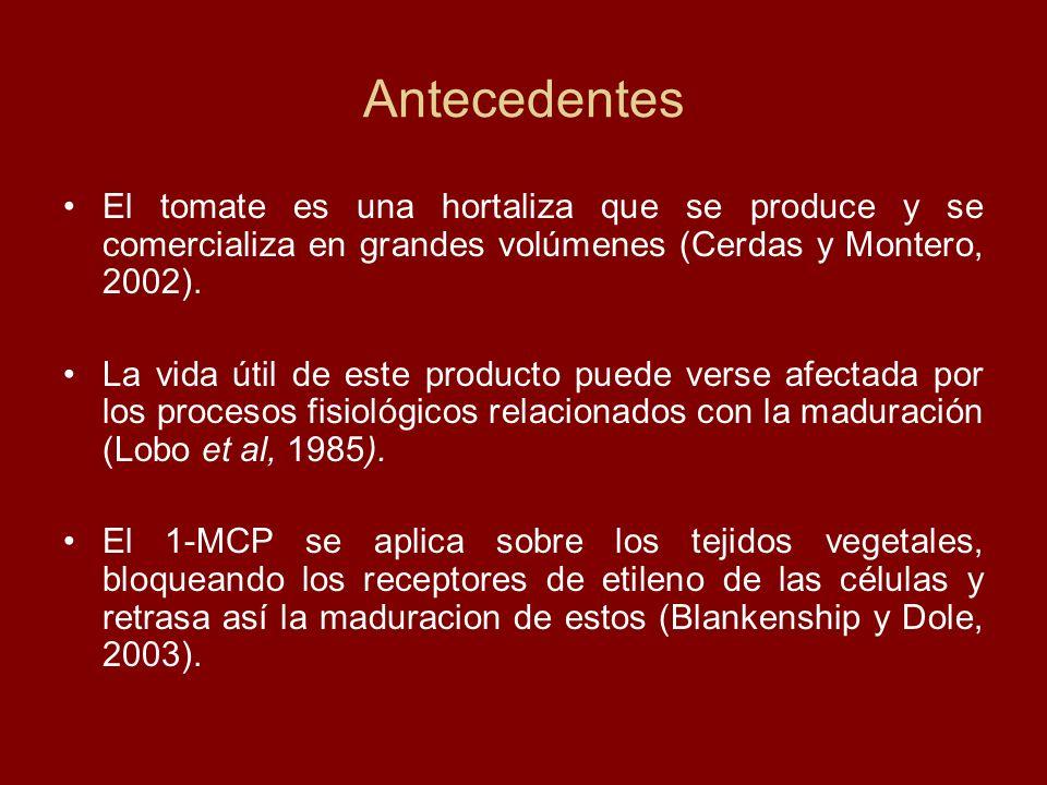 Antecedentes El tomate es una hortaliza que se produce y se comercializa en grandes volúmenes (Cerdas y Montero, 2002).