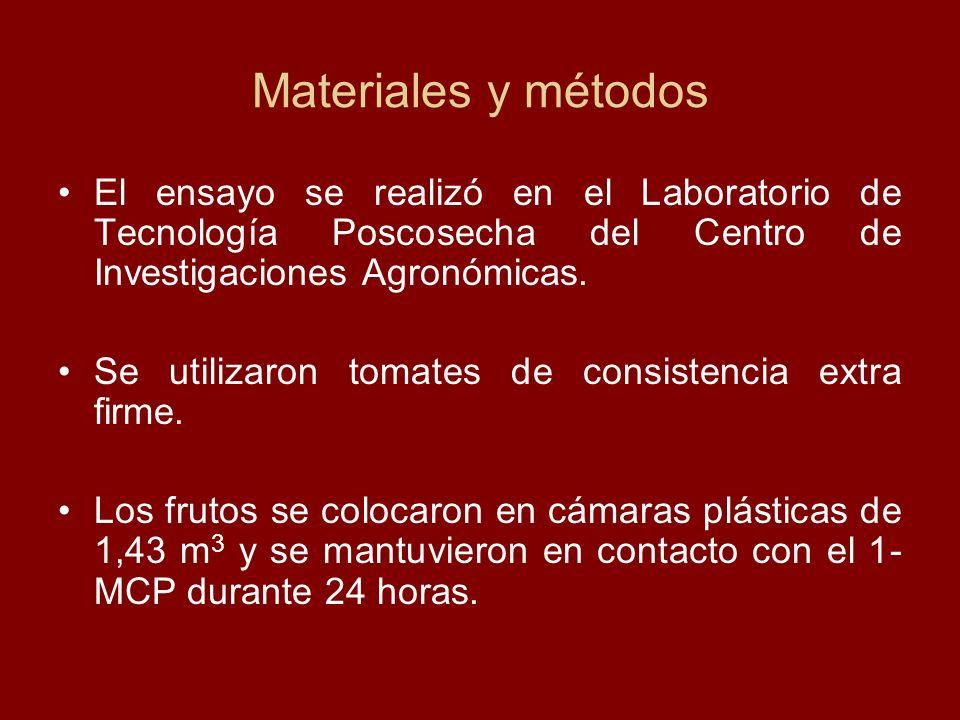 Materiales y métodos El ensayo se realizó en el Laboratorio de Tecnología Poscosecha del Centro de Investigaciones Agronómicas.
