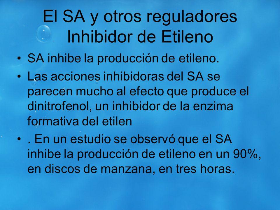 El SA y otros reguladores Inhibidor de Etileno