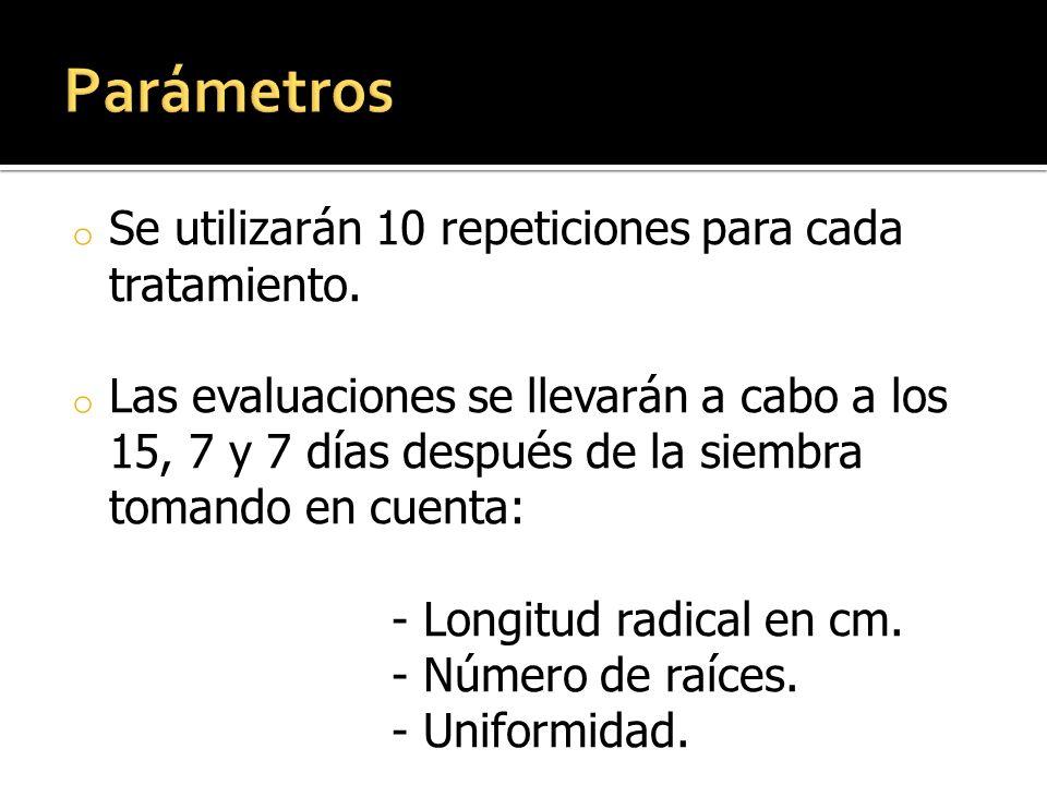 Parámetros Se utilizarán 10 repeticiones para cada tratamiento.