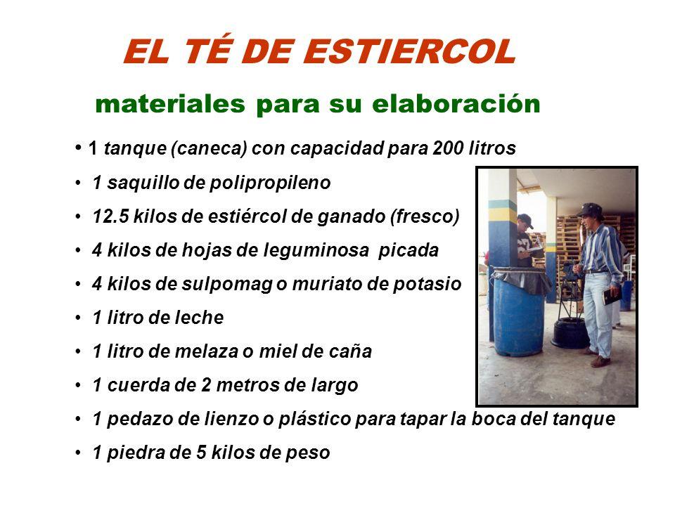 materiales para su elaboración