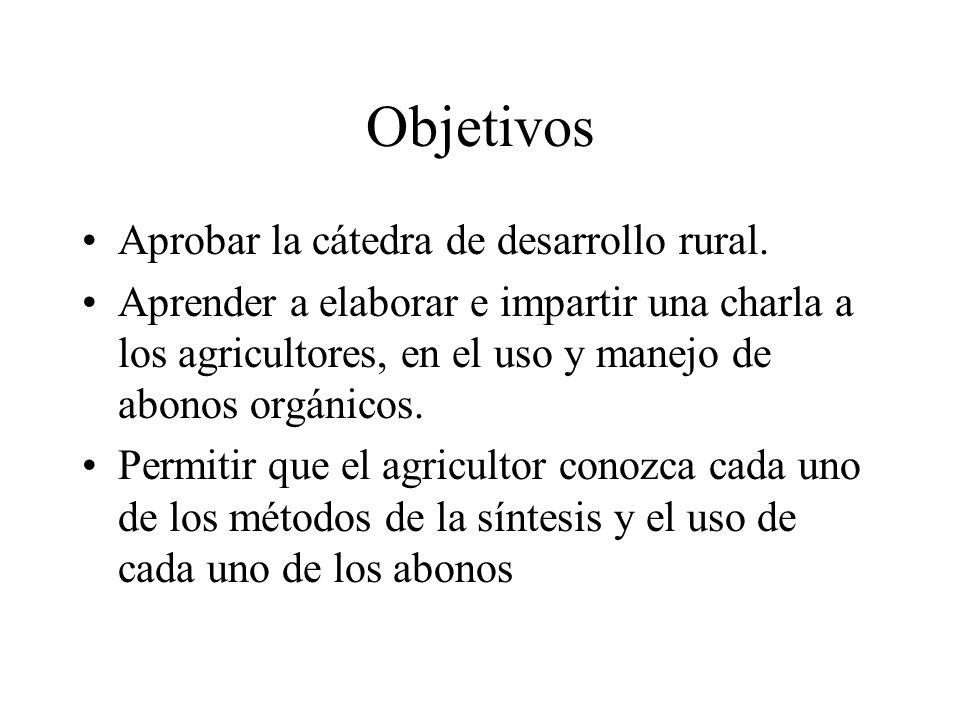 Objetivos Aprobar la cátedra de desarrollo rural.