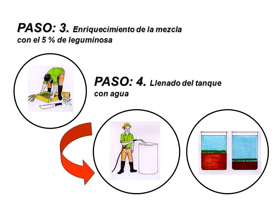 PASO: 3. Enriquecimiento de la mezcla con el 5 % de leguminosa