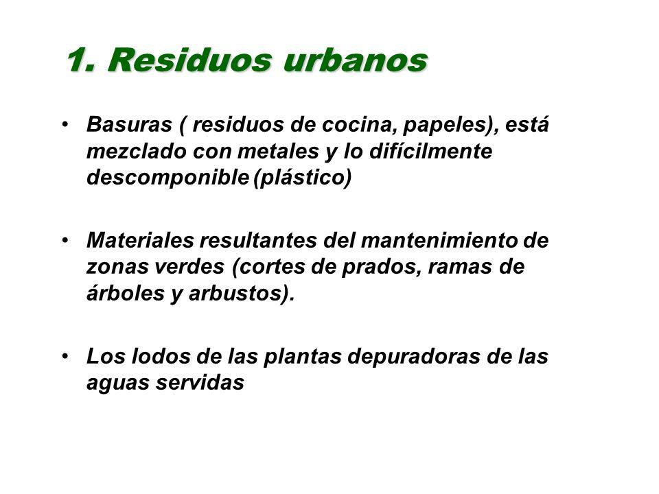 1. Residuos urbanos Basuras ( residuos de cocina, papeles), está mezclado con metales y lo difícilmente descomponible (plástico)