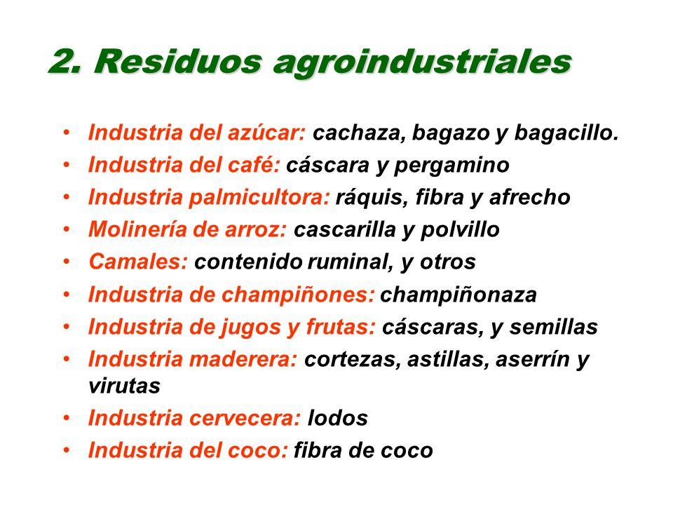 2. Residuos agroindustriales