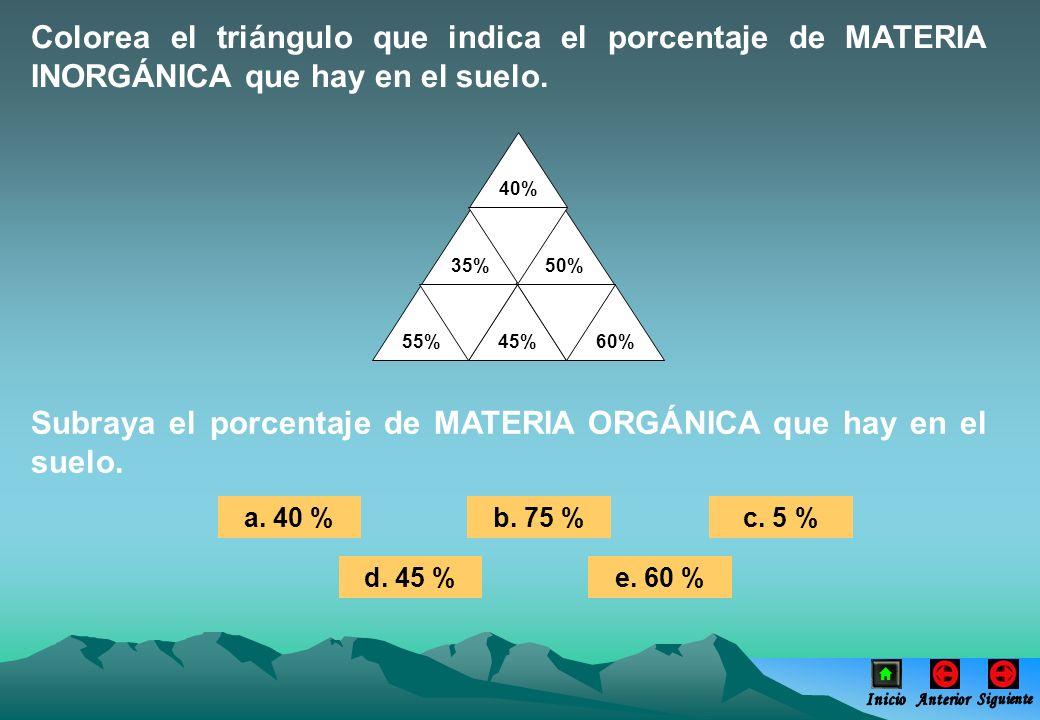 Subraya el porcentaje de MATERIA ORGÁNICA que hay en el suelo.