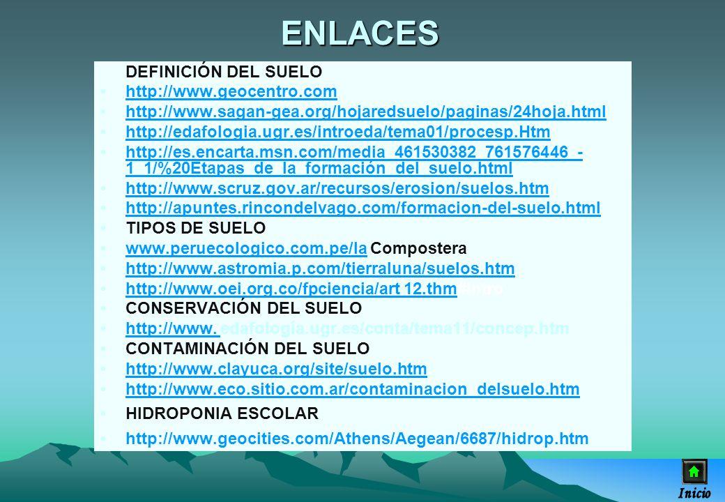 ENLACES DEFINICIÓN DEL SUELO http://www.geocentro.com