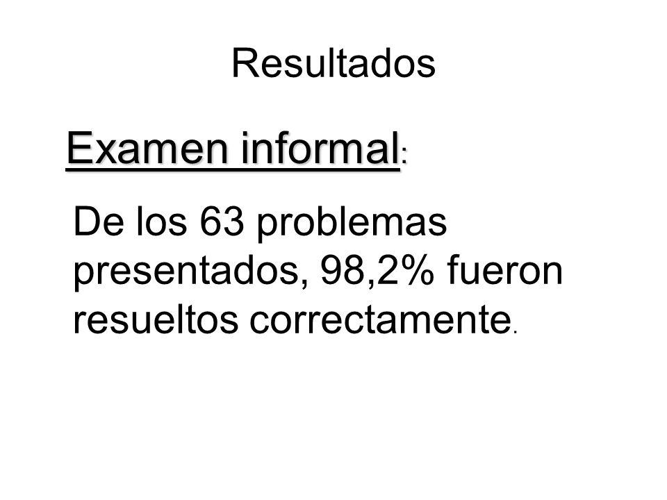 Examen informal: Resultados