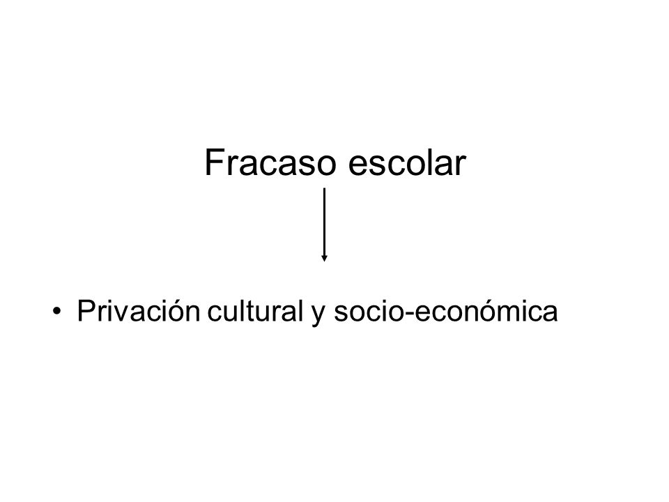 Fracaso escolar Privación cultural y socio-económica