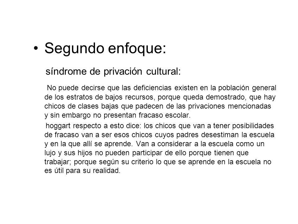 síndrome de privación cultural: