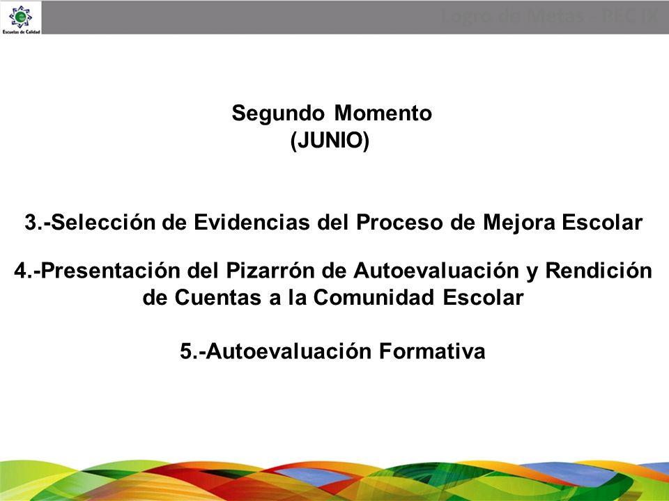 Logro de Metas - PEC IX Segundo Momento (JUNIO) 3.-Selección de Evidencias del Proceso de Mejora Escolar.