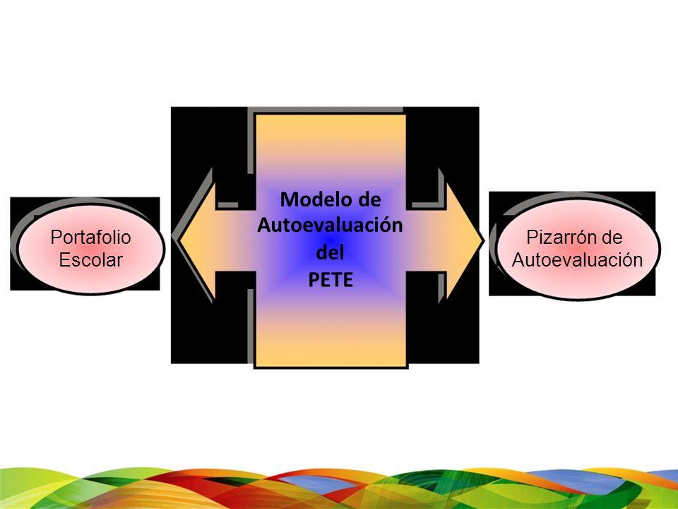 Modelo de Autoevaluación del PETE Portafolio Escolar