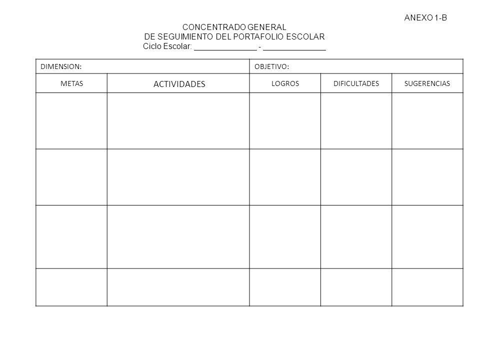 ACTIVIDADES ANEXO 1-B CONCENTRADO GENERAL