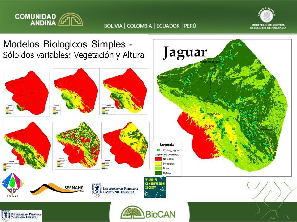 Modelos Biologicos Simples - Sólo dos variables: Vegetación y Altura