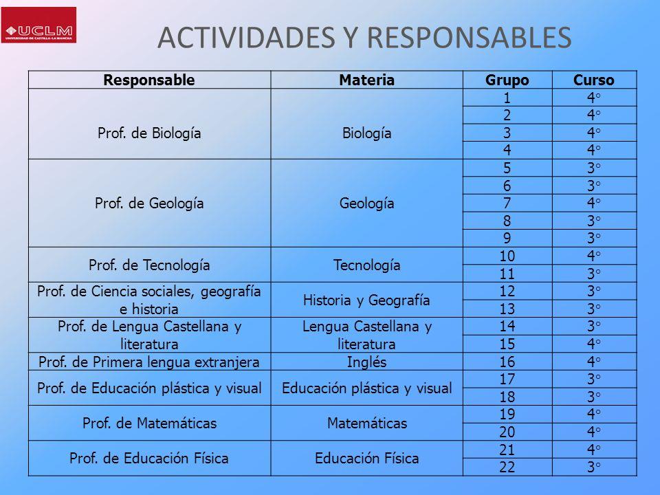 ACTIVIDADES Y RESPONSABLES