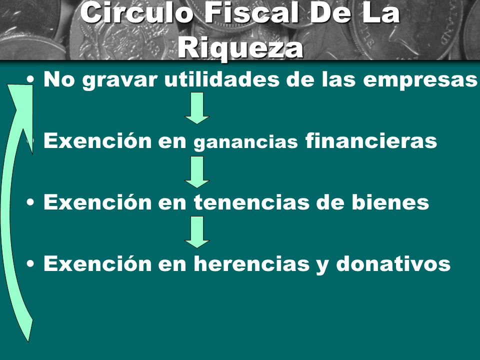 Circulo Fiscal De La Riqueza