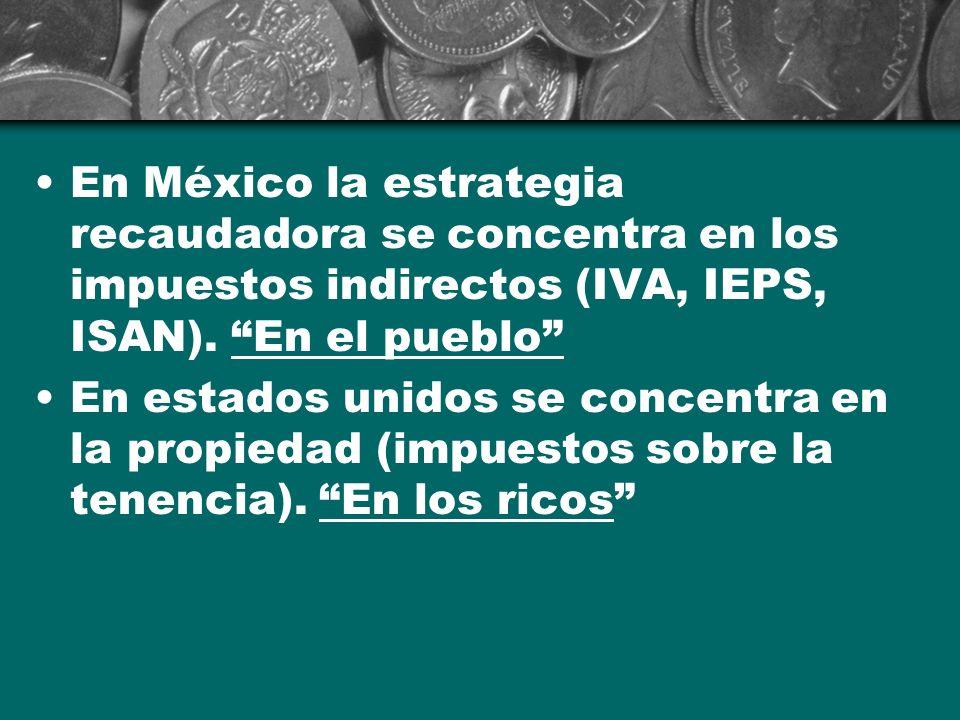En México la estrategia recaudadora se concentra en los impuestos indirectos (IVA, IEPS, ISAN). En el pueblo
