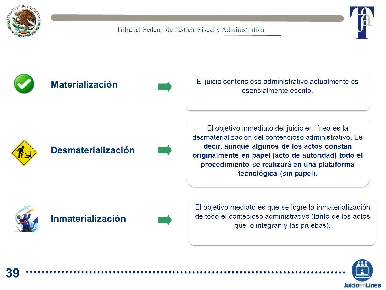39 Materialización Desmaterialización Inmaterialización