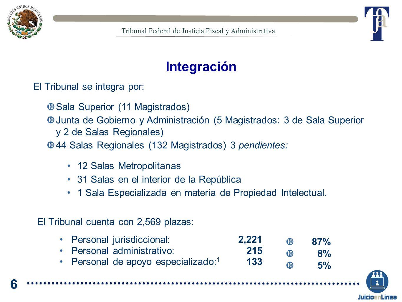 Integración 6 El Tribunal se integra por: