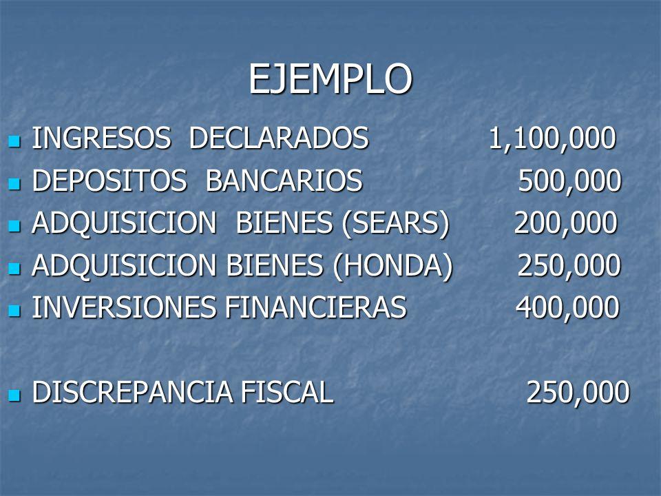 EJEMPLO INGRESOS DECLARADOS 1,100,000 DEPOSITOS BANCARIOS 500,000