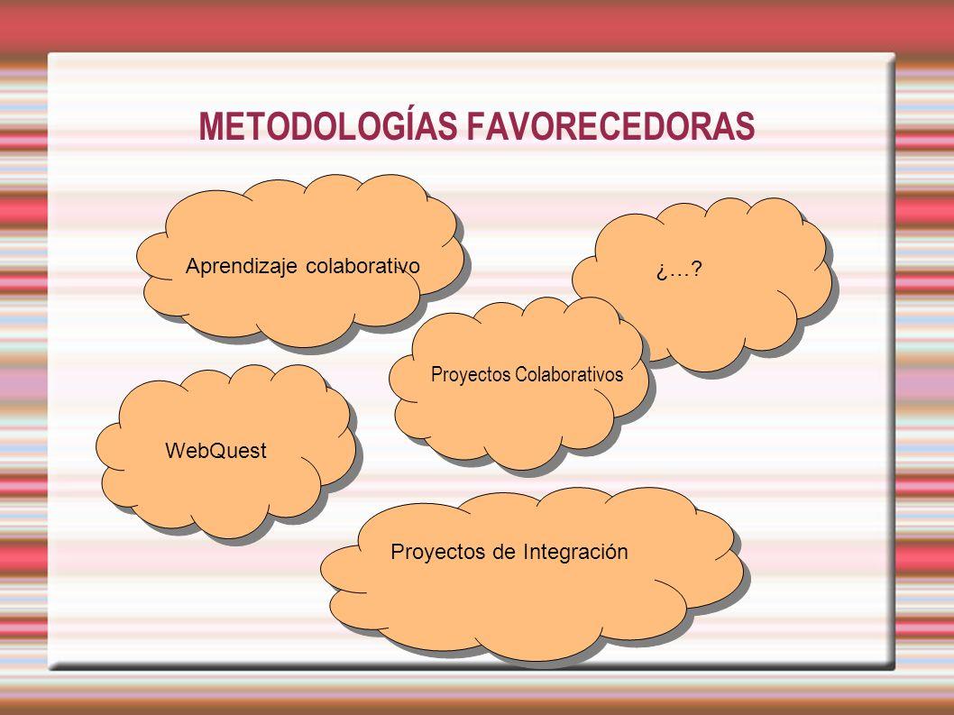METODOLOGÍAS FAVORECEDORAS