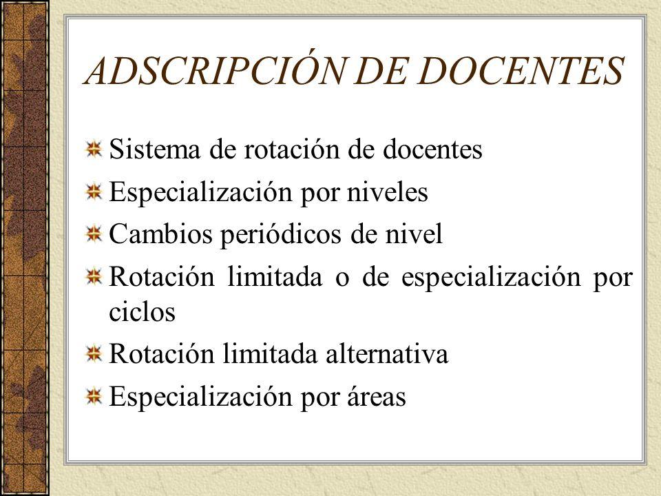 ADSCRIPCIÓN DE DOCENTES