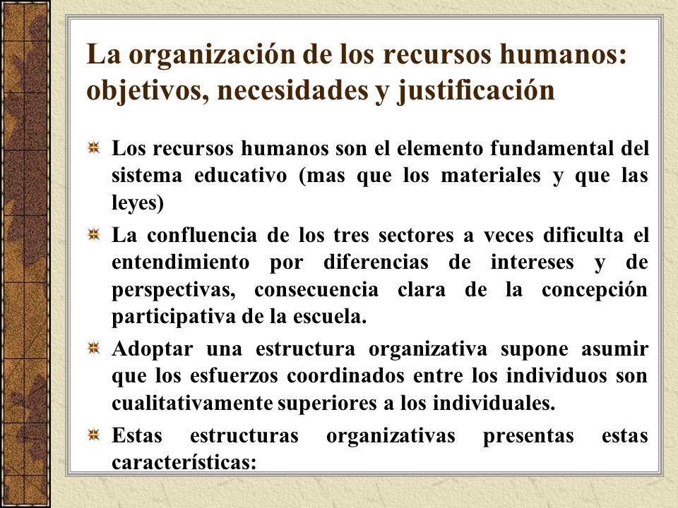 La organización de los recursos humanos: objetivos, necesidades y justificación