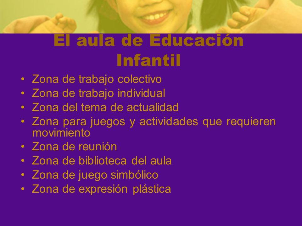 El aula de Educación Infantil