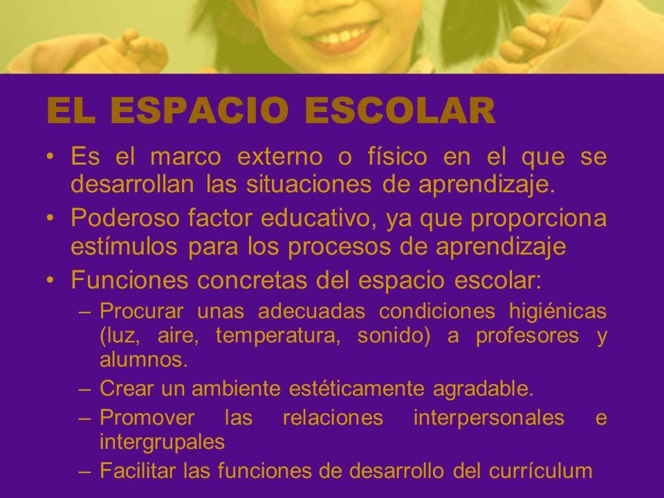 EL ESPACIO ESCOLAREs el marco externo o físico en el que se desarrollan las situaciones de aprendizaje.