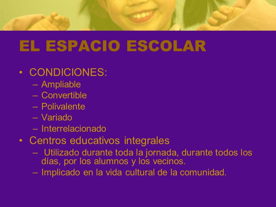 EL ESPACIO ESCOLAR CONDICIONES: Centros educativos integrales