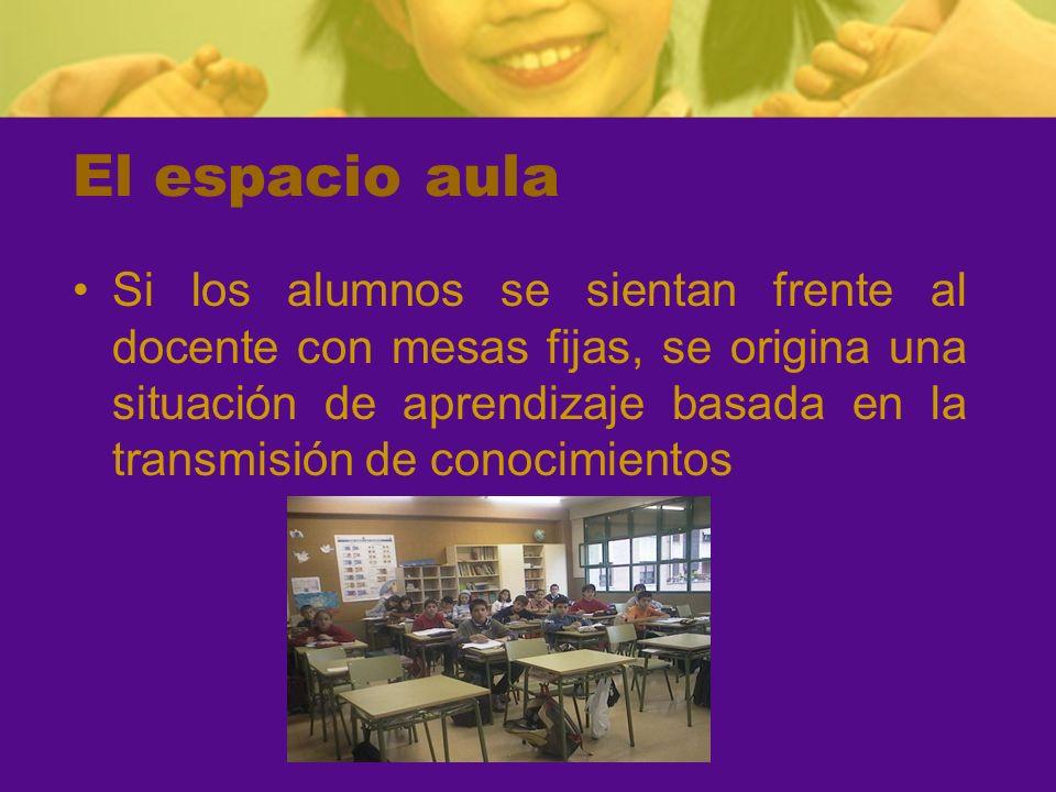 El espacio aula
