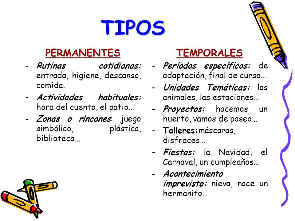 TIPOS PERMANENTES TEMPORALES