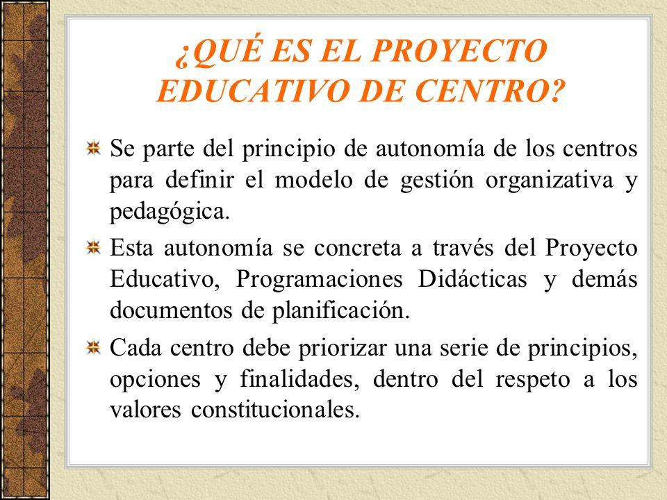 ¿QUÉ ES EL PROYECTO EDUCATIVO DE CENTRO
