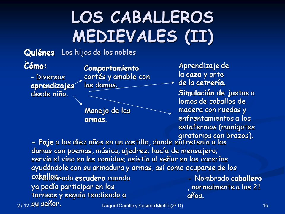 LOS CABALLEROS MEDIEVALES (II)