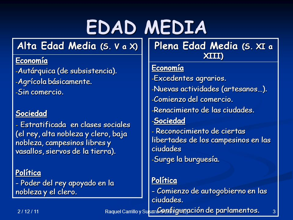 Plena Edad Media (S. XI a XIII)