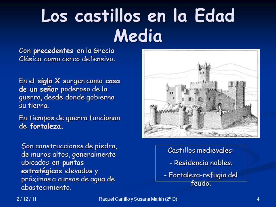 Los castillos en la Edad Media