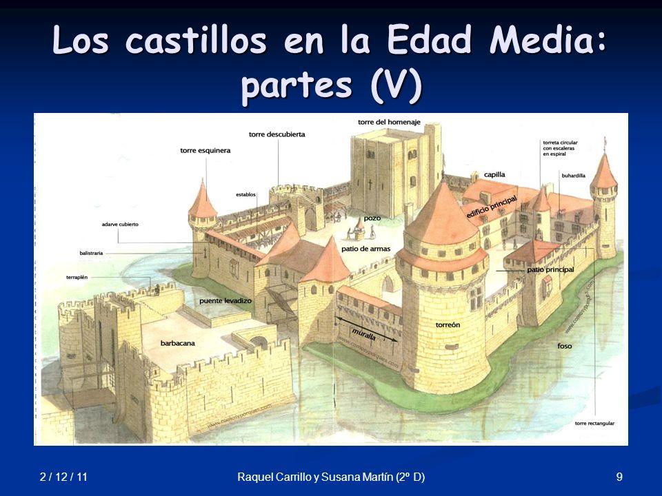 Los castillos en la Edad Media: partes (V)