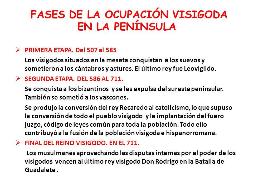 FASES DE LA OCUPACIÓN VISIGODA EN LA PENÍNSULA